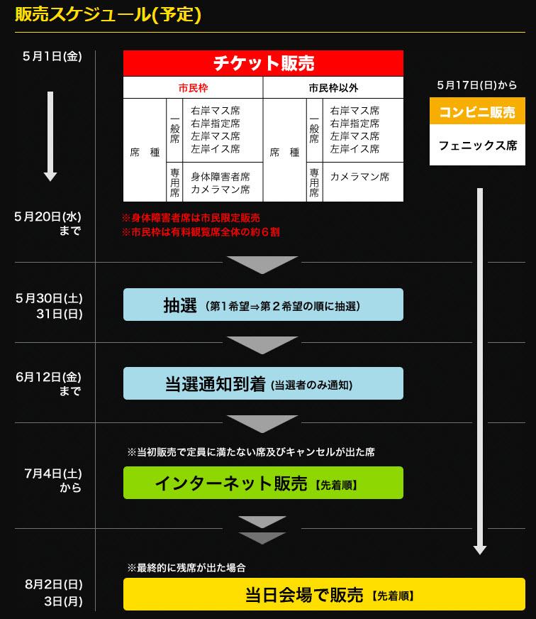 nagaoka2015